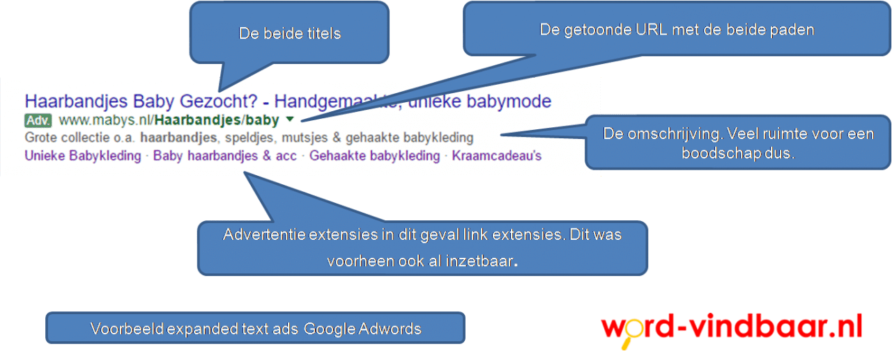 expanded_text_ads_google_adwords_voorbeeld